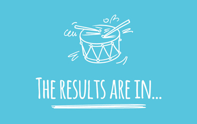 Results Day and New Adventures University Flying the Nest Milestone