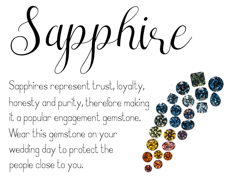 September Wedding Anniversary Engagement Month Sapphire Gem Stone